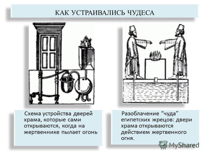 Схема устройства дверей храма, которые сами открываются, когда на жертвеннике пылает огонь Разоблачение чуда египетских жрецов: двери храма открываются действием жертвенного огня.