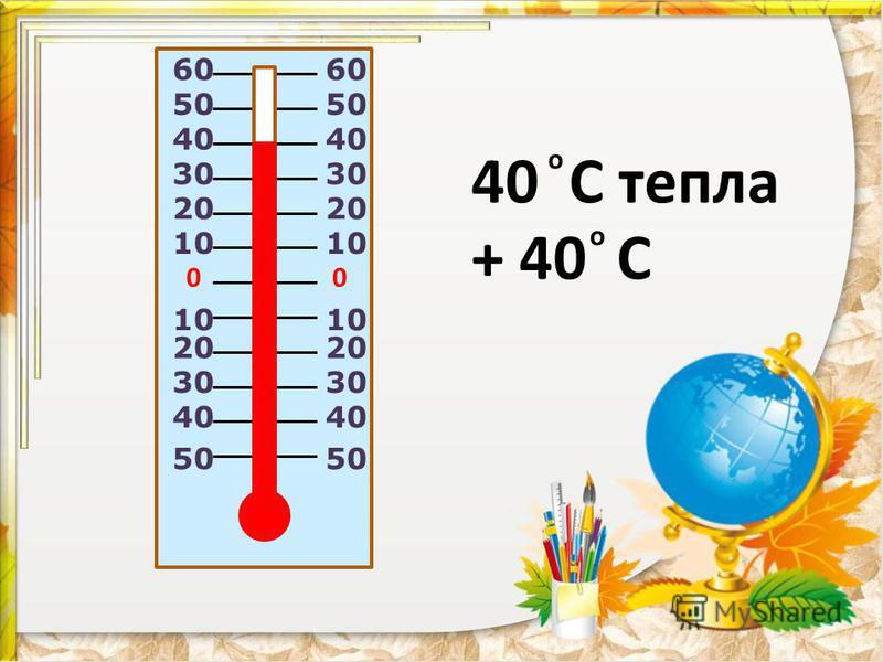 00 20 10 20 30 40 50 40 C тепла + 40 C о о 60606060 50