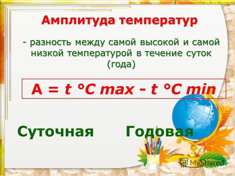 Амплитуда температур - разность между самой высокой и самой низкой температурой в течение суток (года) А = t °С max - t °С min Суточная Годовая