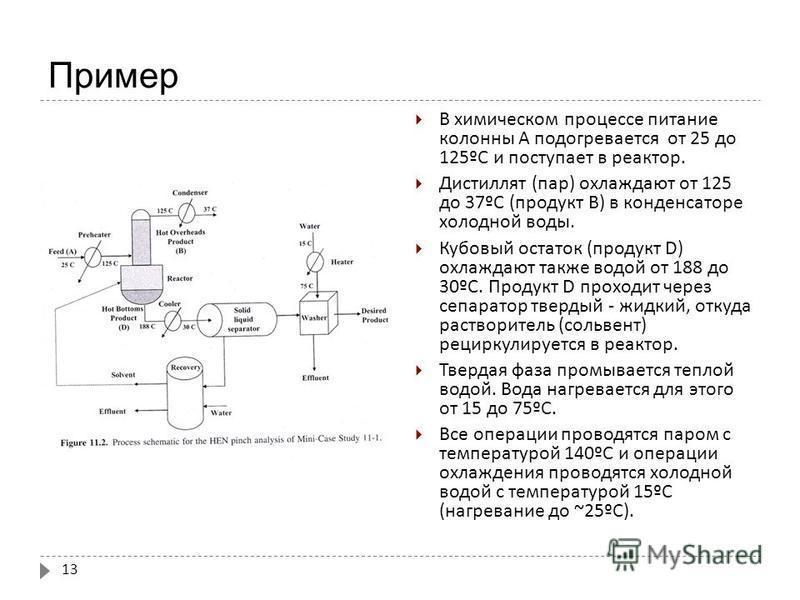 13 Пример В химическом процессе питание колонны А подогревается от 25 до 125º С и поступает в реактор. Дистиллят ( пар ) охлаждают от 125 до 37º С ( продукт В ) в конденсаторе холодной воды. Кубовый остаток ( продукт D ) охлаждают также водой от 188
