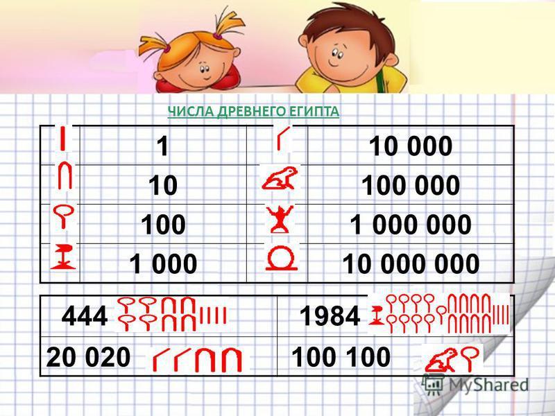 ЧИСЛА ДРЕВНЕГО ЕГИПТА 110 000 10100 000 1001 000 000 1 00010 000 000 444 1984 20 020 100 100