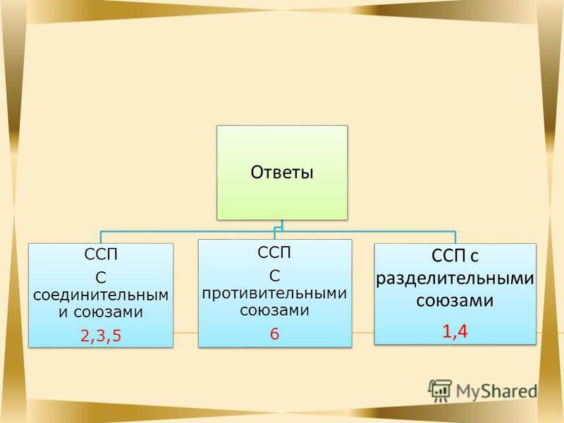 Ответы ССП С соединительным и союзами 2,3,5 ССП С противительными союзами 6 ССП с разделительными союзами 1,4