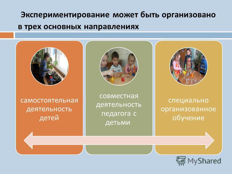 Экспериментирование может быть организовано в трех основных направлениях самостоятельная деятельность детей совместная деятельность педагога с детьми специально организованное обучение