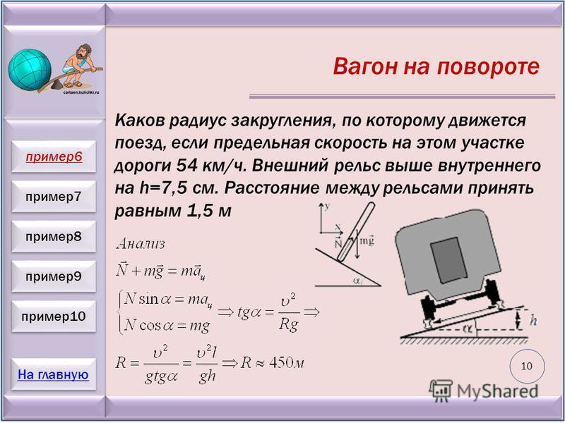 пример 7 пример 8 пример 9 пример 10 На главную пример 6 Вагон на повороте Каков радиус закругления, по которому движется поезд, если предельная скорость на этом участке дороги 54 км/ч. Внешний рельс выше внутреннего на h=7,5 см. Расстояние между рел