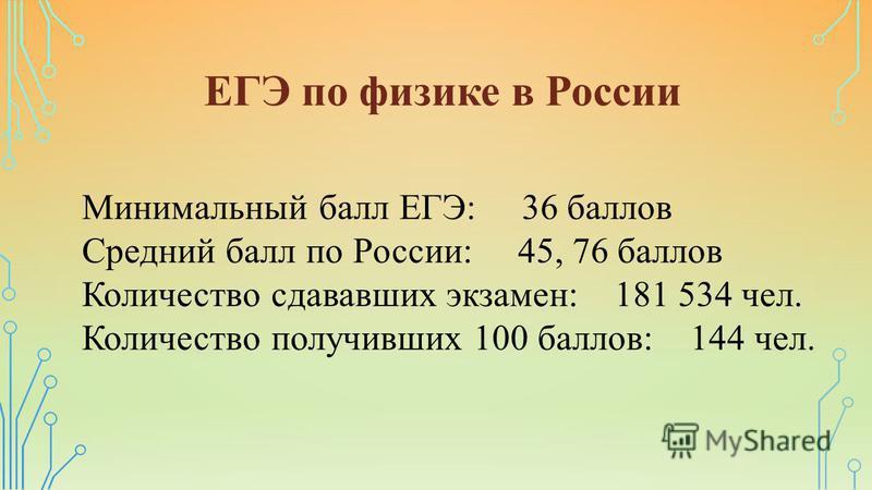 ЕГЭ по физике в России Минимальный балл ЕГЭ: 36 баллов Средний балл по России: 45, 76 баллов Количество сдававших экзамен: 181 534 чел. Количество получивших 100 баллов: 144 чел.