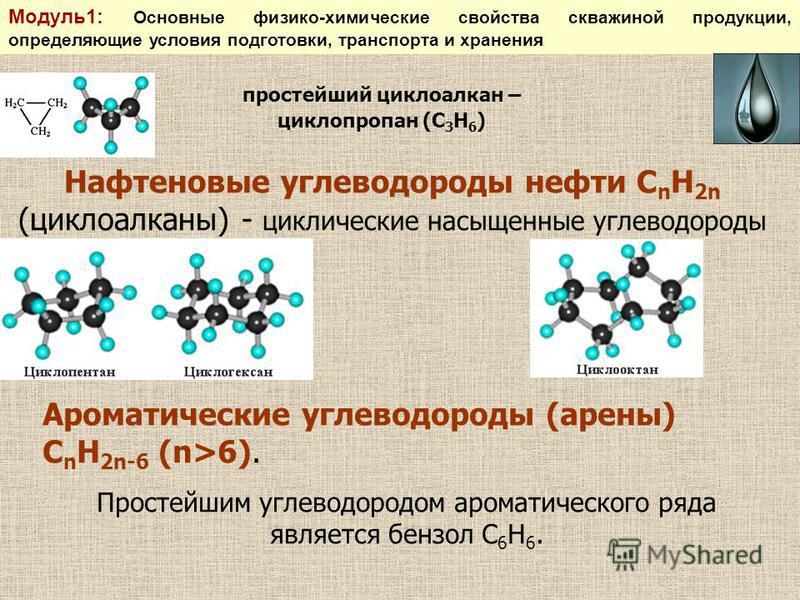 Нафтеновые углеводороды нефти С n Н 2n (циклоалканы) - циклические насыщенные углеводороды простейший циклоалкан – циклопропан (С 3 Н 6 ) Модуль 1: Основные физико-химические свойства скважиной продукции, определяющие условия подготовки, транспорта и