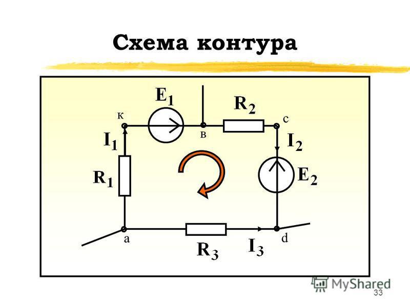 32 Потенциальная диаграмма строится для контура без источников тока, причем потенциалы точек начала и конца диаграммы должны получиться одинаковыми