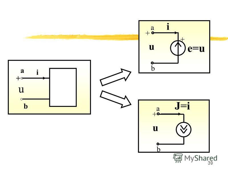 38 Любой элемент цепи можно заменить источником ЭДС или источником тока, причем ЭДС равна напряжению элемента, а ток источника равен току этого элемента