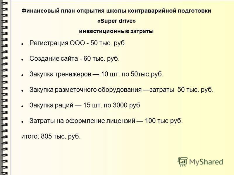 Регистрация ООО - 50 тыс. руб. Создание сайта - 60 тыс. руб. Закупка тренажеров 10 шт. по 50 тыс.руб. Закупка разметочного оборудования затраты 50 тыс. руб. Закупка раций 15 шт. по 3000 руб Затраты на оформление лицензий 100 тыс руб. итого: 805 тыс.