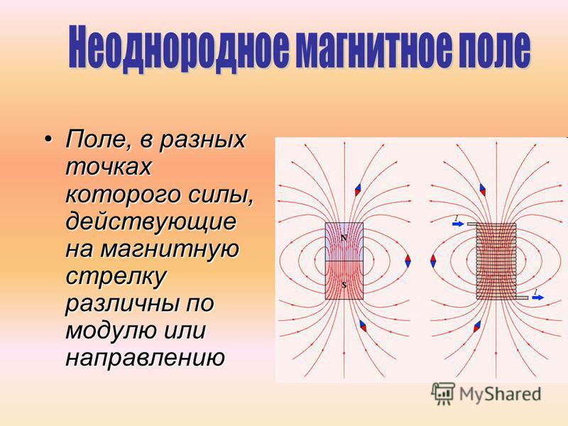 Поле, в разных точках которого силы, действующие на магнитную стрелку различны по модулю или направлению Поле, в разных точках которого силы, действующие на магнитную стрелку различны по модулю или направлению