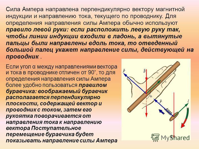 Сила Ампера направлена перпендикулярно вектору магнитной индукции и направлению тока, текущего по проводнику. Для определения направления силы Ампера обычно используют правило левой руки: если расположить левую руку так, чтобы линии индукции входили