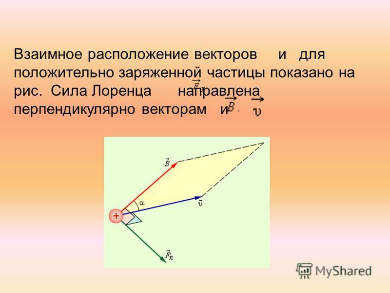 Взаимное расположение векторов и для положительно заряженной частицы показано на рис. Сила Лоренца направлена перпендикулярно векторам и