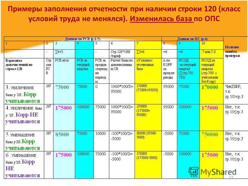 27 Примеры заполнения отчетности при наличии строки 120 (класс условий труда не менялся). Изменилась база по ОПС