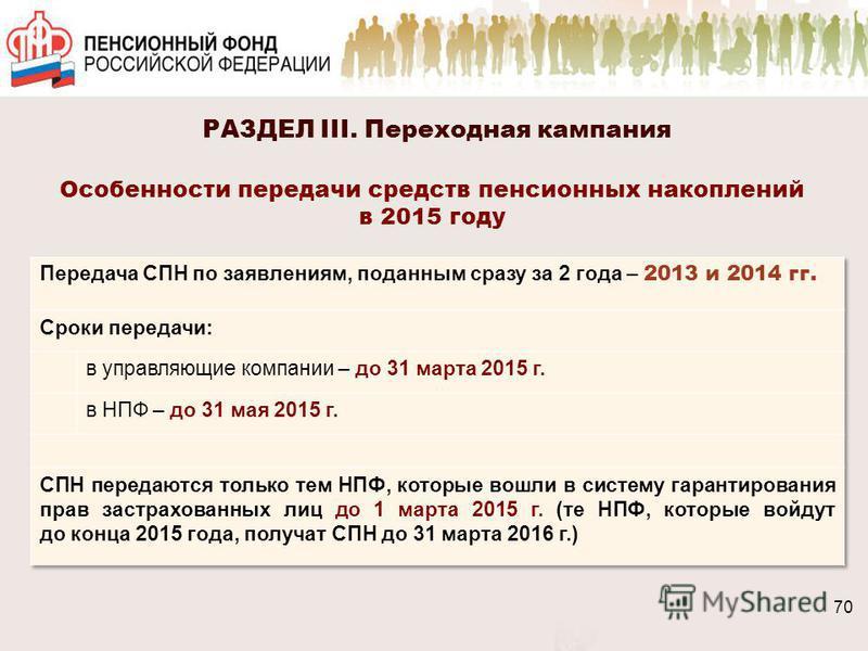 70 Особенности передачи средств пенсионных накоплений в 2015 году 70 РАЗДЕЛ III. Переходная кампания