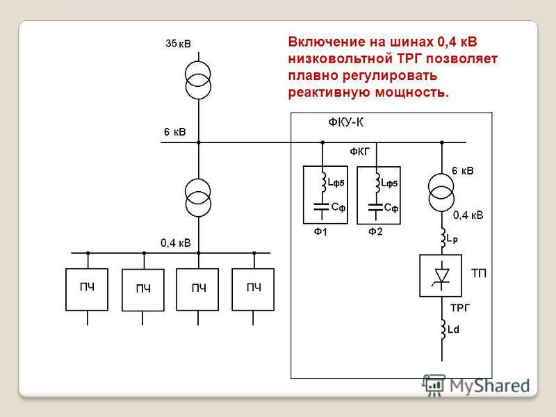 Включение на шинах 0,4 кВ низковольтной ТРГ позволяет плавно регулировать реактивную мощность.