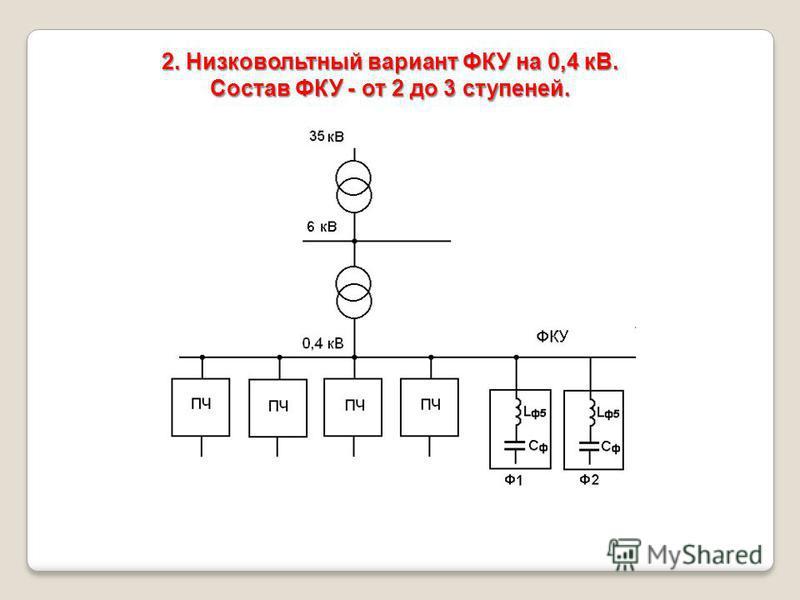 2. Низковольтный вариант ФКУ на 0,4 кВ. Состав ФКУ - от 2 до 3 ступеней.