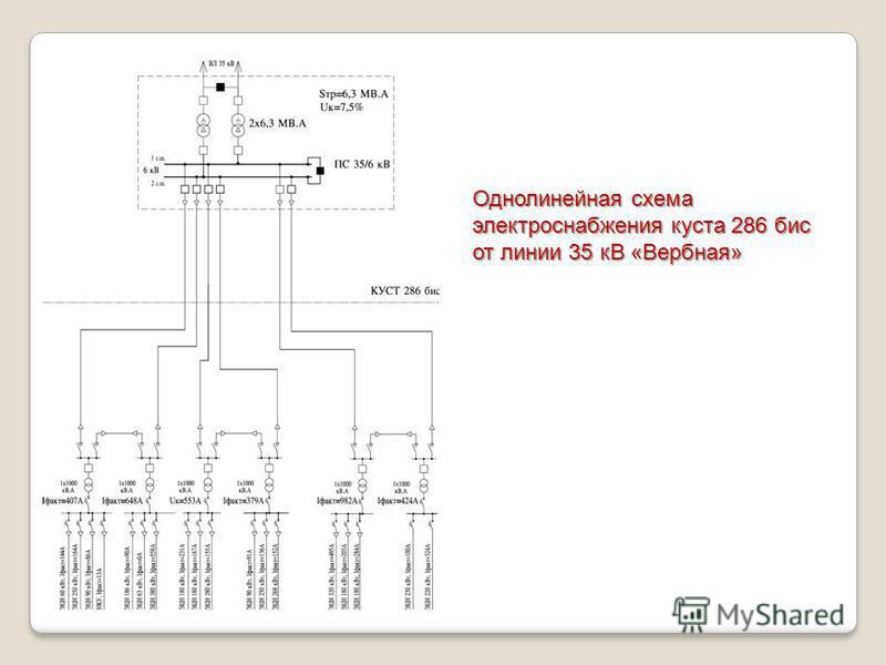 Однолинейная схема электроснабжения куста 286 бис от линии 35 кВ «Вербная»