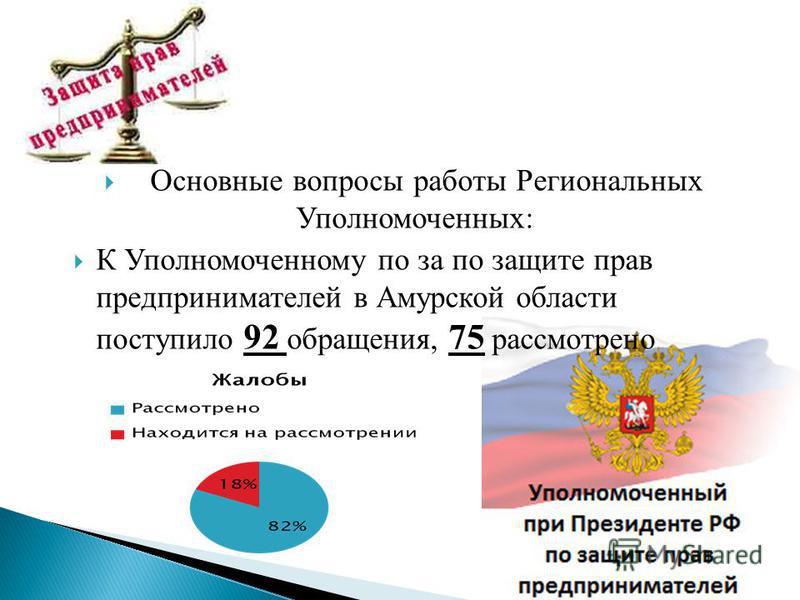 Основные вопросы работы Региональных Уполномоченных: К Уполномоченному по за по защите прав предпринимателей в Амурской области поступило 92 обращения, 75 рассмотрено