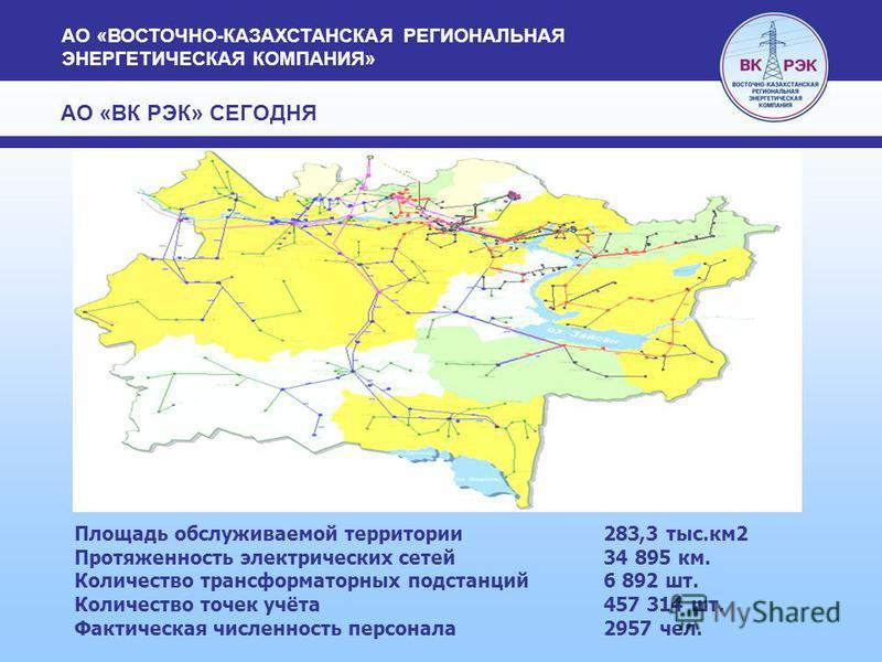 Площадь обслуживаемой территории 283,3 тыс.км 2 Протяженность электрических сетей 34 895 км. Количество трансформаторных подстанций 6 892 шт. Количество точек учёта 457 314 шт. Фактическая численность персонала 2957 чел. АО «ВК РЭК» СЕГОДНЯ АО «ВОСТО