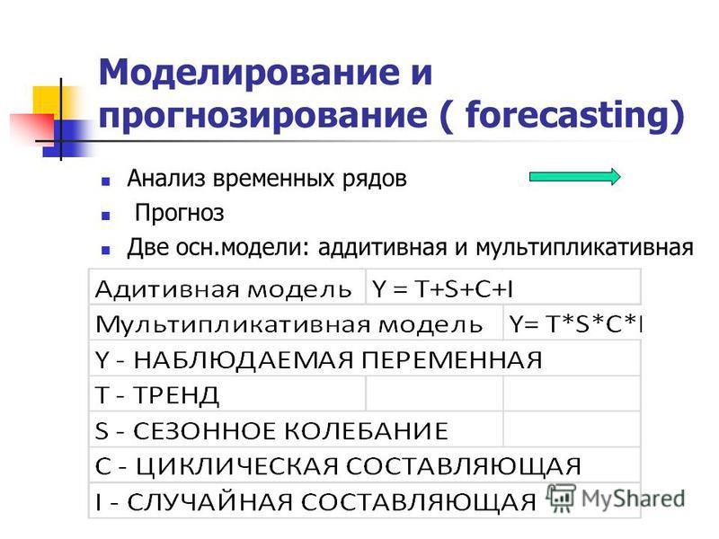Моделирование и прогнозирование ( forecasting) Анализ временных рядов Прогноз Две осн.модели: аддитивная и мультипликативная