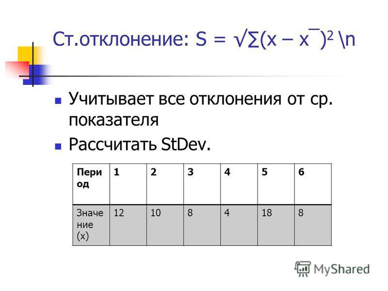 Ст.отклонение: S = (x – x) 2 \n Учитывает все отклонения от ср. показателя Рассчитать StDev. Пери од 123456 Значение (х) 121084188