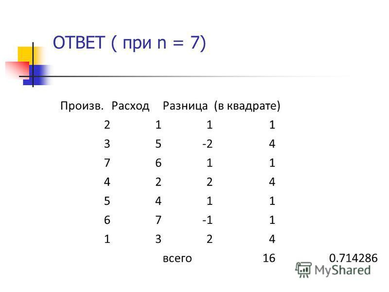 ОТВЕТ ( при n = 7) Произв.Расход Разница(в квадрате) 2111 35-24 7611 4224 5411 671 1324 всего 160.714286