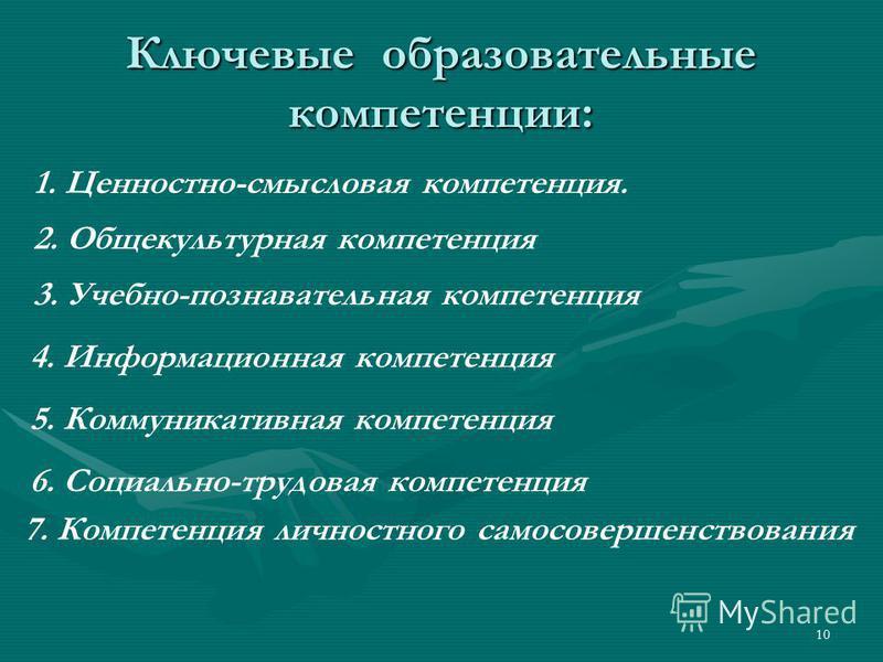 Ключевые образовательные компетенции: 1. Ценностно-смысловая компетенция. 2. Общекультурная компетенция 3. Учебно-познавательная компетенция 4. Информационная компетенция 5. Коммуникативная компетенция 6. Социально-трудовая компетенция 7. Компетенция