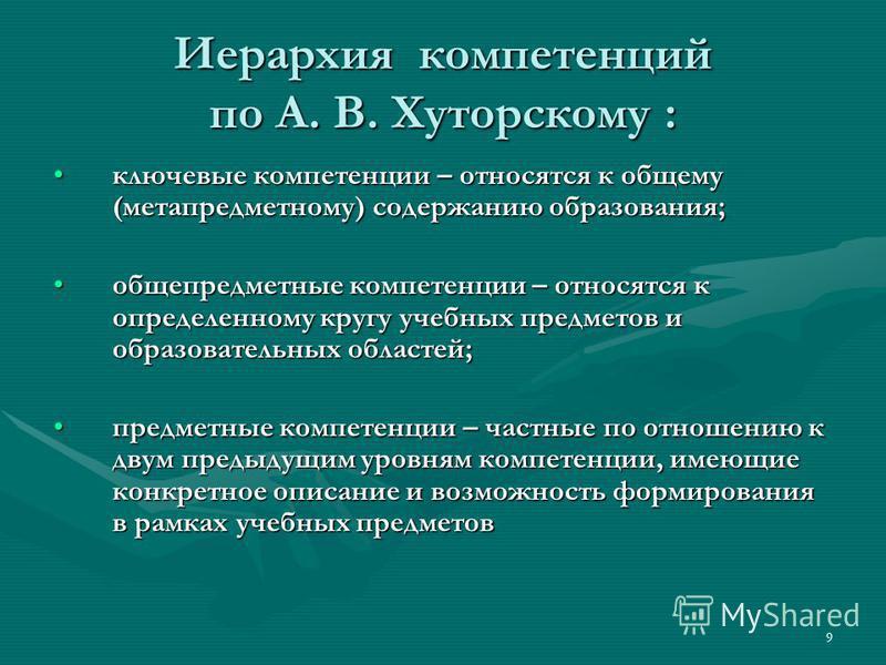 Иерархия компетенций по А. В. Хуторскому : ключевые компетенции – относятся к общему (мета предметному) содержанию образования;ключевые компетенции – относятся к общему (мета предметному) содержанию образования; общепредметные компетенции – относятся
