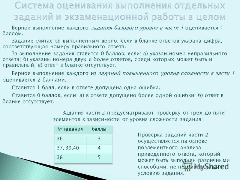 Верное выполнение каждого задания базового уровня в части 1 оценивается 1 баллом. Задание считается выполненным верно, если в бланке ответов указана цифра, соответствующая номеру правильного ответа. За выполнение задания ставится 0 баллов, если: а) у