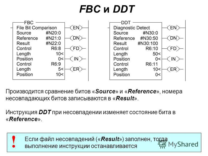 FBC и DDT Производится сравнение битов «Source» и «Reference», номера несовпадающих битов записываются в «Result». Инструкция DDT при несовпадении изменяет состояние бита в «Reference». Если файл несовпадений («Result») заполнен, тогда выполнение инс