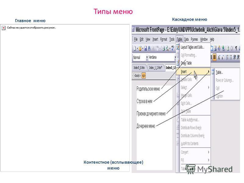 Типы меню Каскадное меню Контекстное (всплывающее) меню Главное меню
