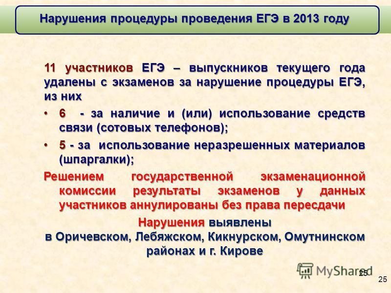 25 Нарушения процедуры проведения ЕГЭ в 2013 году 11 участников ЕГЭ – выпускников текущего года удалены с экзаменов за нарушение процедуры ЕГЭ, из них 6 - за наличие и (или) использование средств связи (сотовых телефонов);6 - за наличие и (или) испол