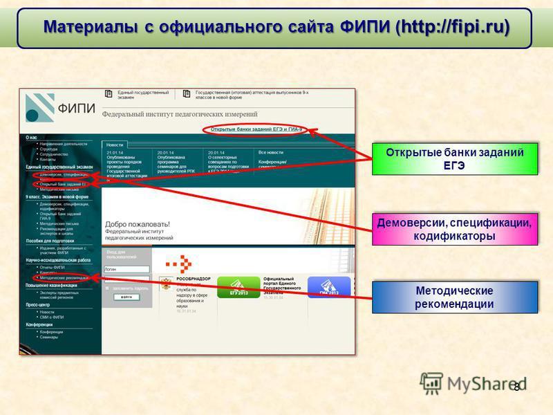 8 Материалы с официального сайта ФИПИ ( http://fipi.ru) Демоверсии, спецификации, кодификаторы Открытые банки заданий ЕГЭ Методические рекомендации