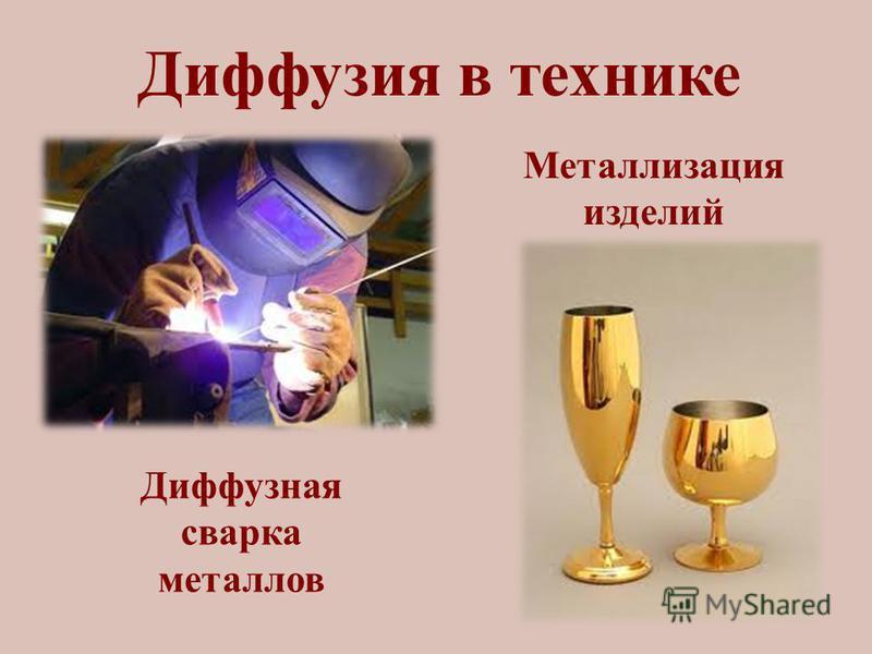 Диффузия в технике Диффузная сварка металлов Металлизация изделий