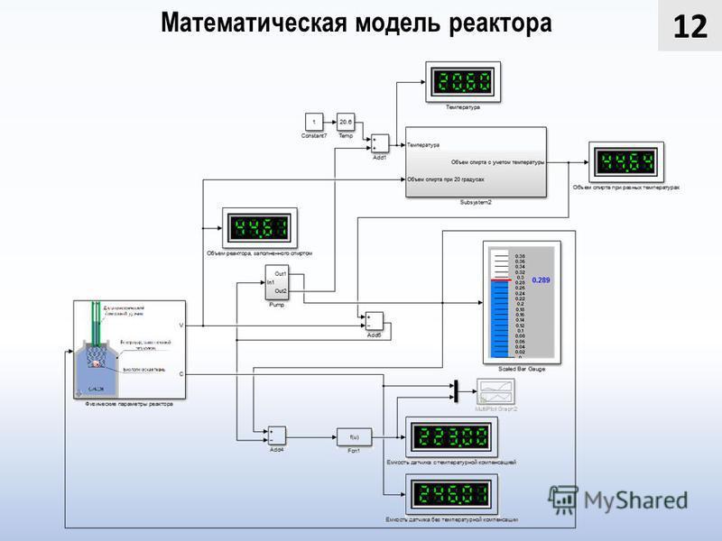 12 Математическая модель реактора