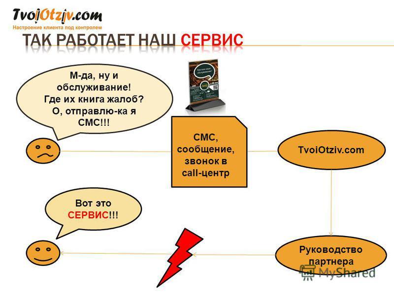 М-да, ну и обслуживание! Где их книга жалоб? О, отправлю-ка я СМС!!! TvoiOtziv.com Руководство партнера СМС, сообщение, звонок в call-центр Вот это СЕРВИС!!!