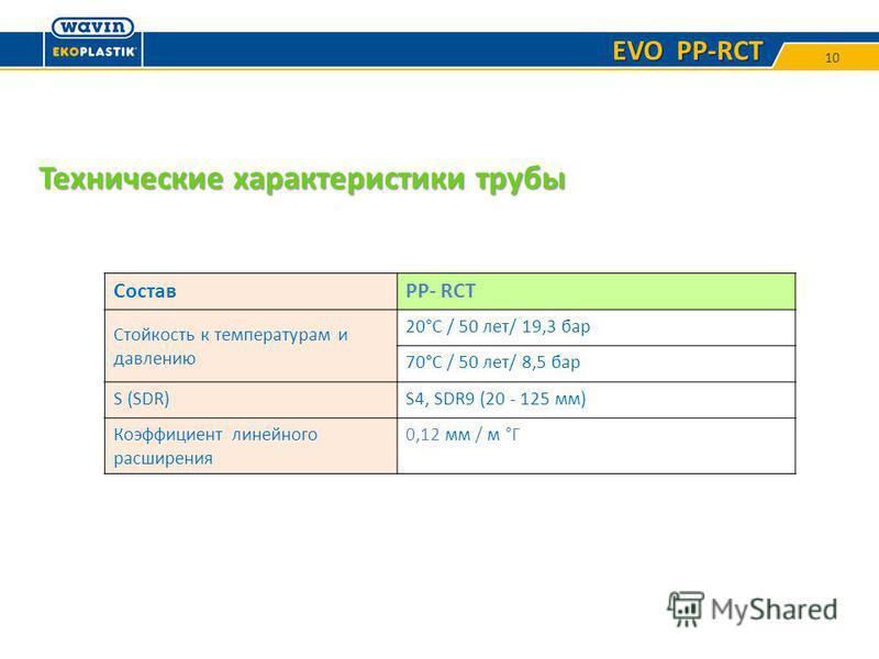 10 СоставPP- RCT Стойкость к температурам и давлению 20°C / 50 лет/ 19,3 бар 70°C / 50 лет/ 8,5 бар S (SDR)S4, SDR9 (20 - 125 мм) Коэффициент линейного расширения 0,12 мм / м °Г Технические характеристики трубы EVO PP-RCT