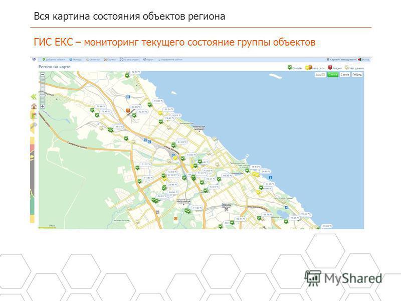 Вся картина состояния объектов региона 11 ГИС ЕКС – мониторинг текущего состояние группы объектов