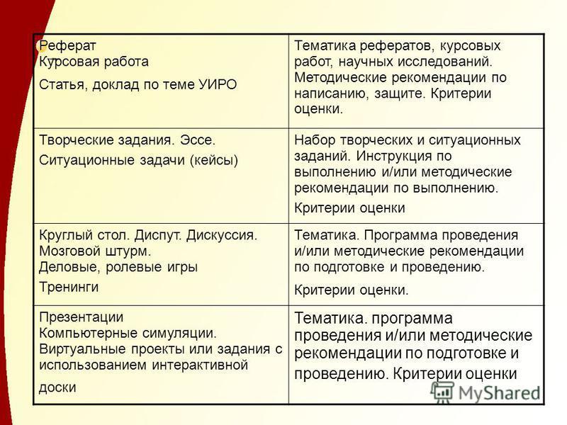 Презентация на тему Разработка комплектов контрольно оценочных  4 Реферат