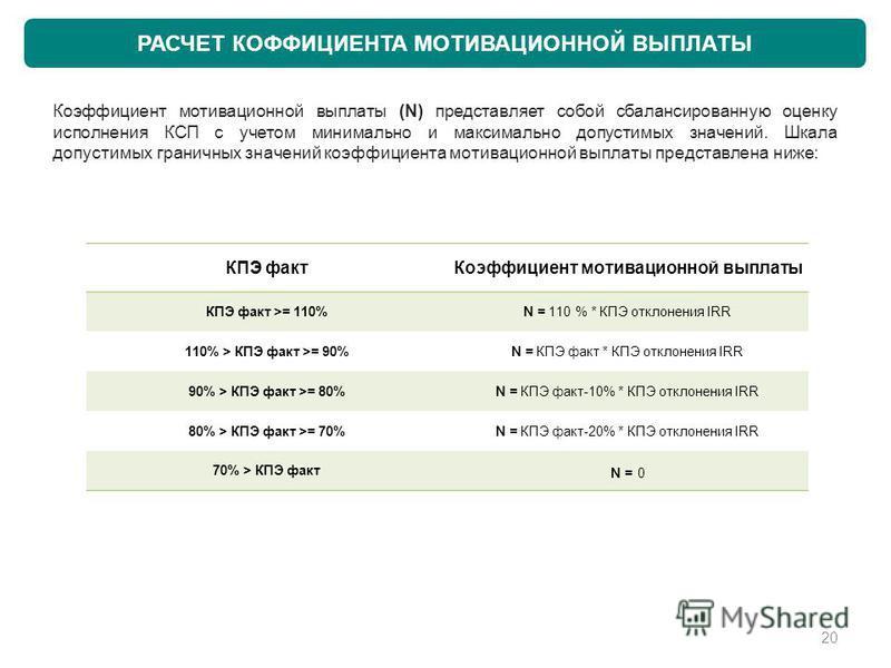 20 Коэффициент мотивационной выплаты (N) представляет собой сбалансированную оценку исполнения КСП с учетом минимально и максимально допустимых значений. Шкала допустимых граничных значений коэффициента мотивационной выплаты представлена ниже: РАСЧЕТ