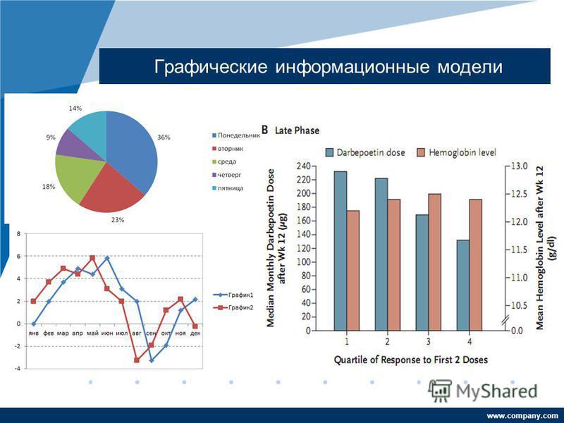 www.company.com Графические информационные модели