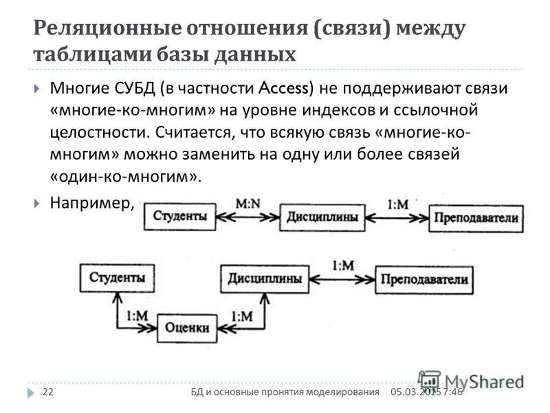 Реляционные отношения ( связи ) между таблицами базы данных Многие СУБД ( в частности Access) не поддерживают связи « многие - ко - многим » на уровне индексов и ссылочной целостности. Считается, что всякую связь « многие - ко - многим » можно замени