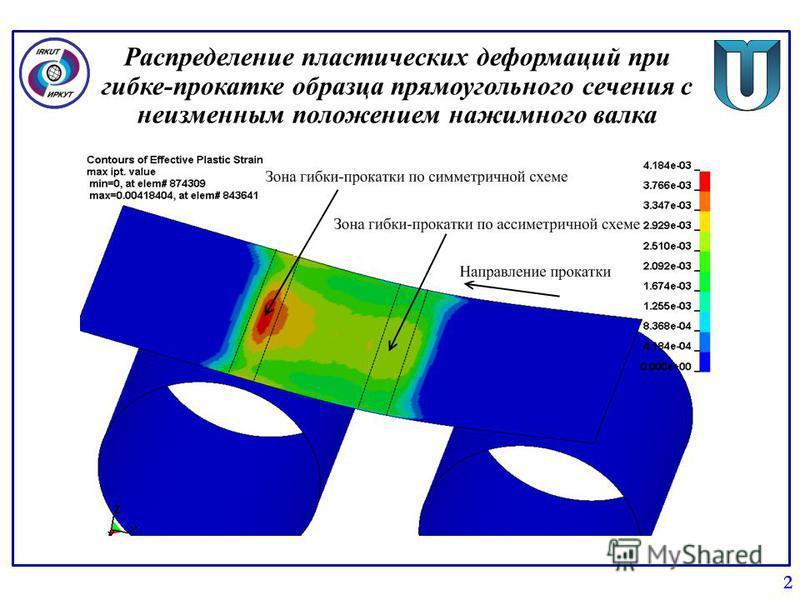 Распределение пластических деформаций при гибке-прокатке образца прямоугольного сечения с неизменным положением нажимного валка 2