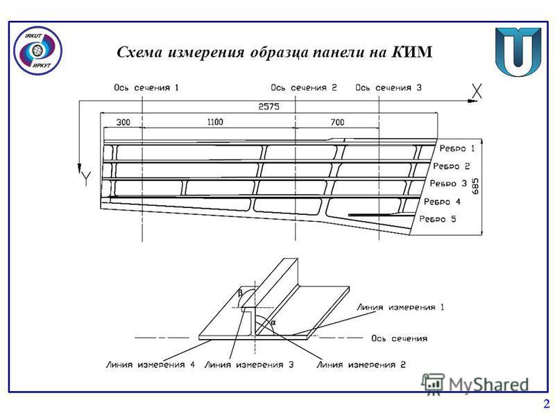 Схема измерения образца панели на КИМ 2
