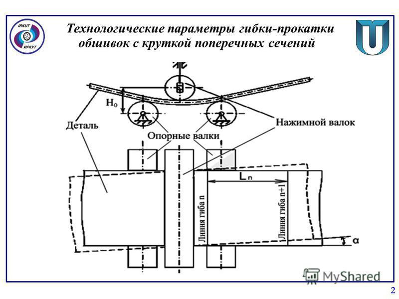 Технологические параметры гибки-прокатки обшивок с круткой поперечных сечений 2