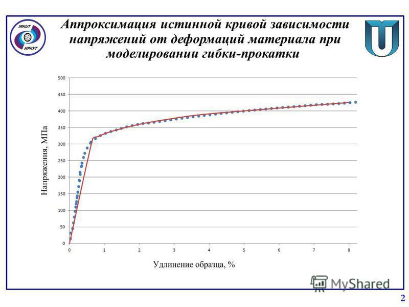Аппроксимация истинной кривой зависимости напряжений от деформаций материала при моделировании гибки-прокатки 2