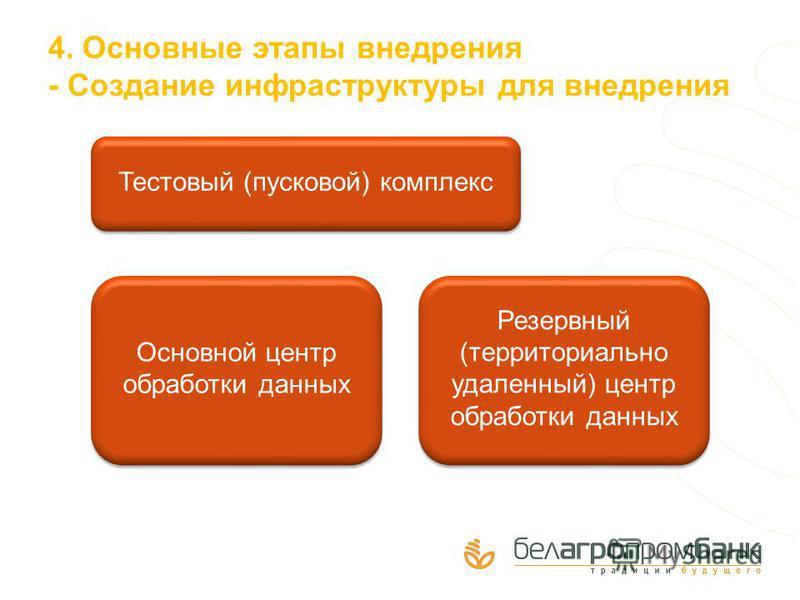 4. Основные этапы внедрения - Создание инфраструктуры для внедрения Основной центр обработки данных Резервный (территориально удаленный) центр обработки данных Тестовый (пусковой) комплекс