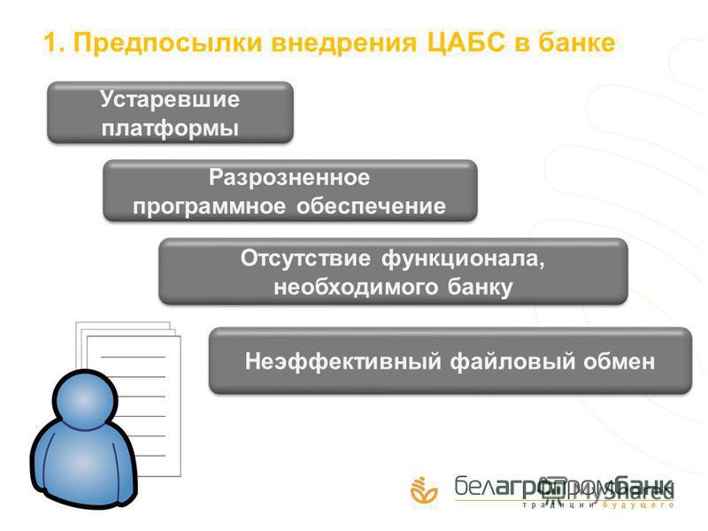 1. Предпосылки внедрения ЦАБС в банке Устаревшие платформы Разрозненное программное обеспечение Разрозненное программное обеспечение Отсутствие функционала, необходимого банку Отсутствие функционала, необходимого банку Неэффективный файловый обмен