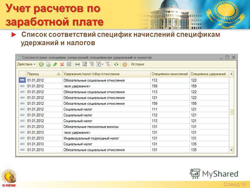 Учет расчетов по заработной плате Слайд 19 Список соответствий специфик начислений спецификам удержаний и налогов