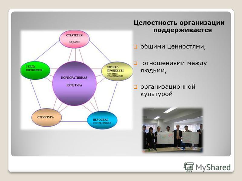 Целостность организации поддерживается общими ценностями, отношениями между людьми, организационной культурой
